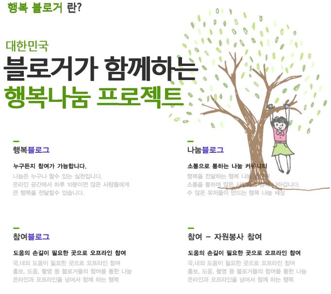 """블로거라면 """"행복 나눔 블로거"""" 배너달기에 동참해 주세요 ^0^"""