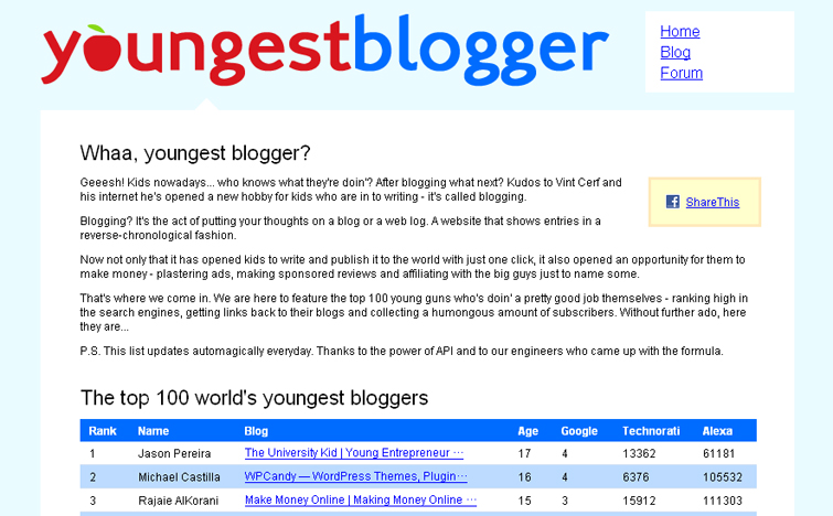 Top Young Bloggers
