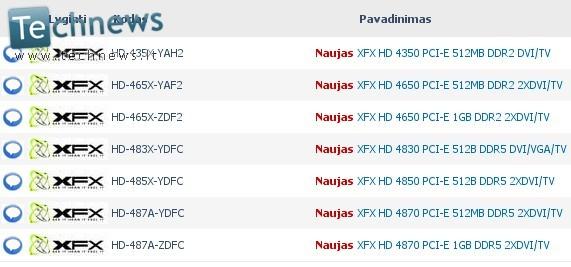 XFX ATI Radeon Cards